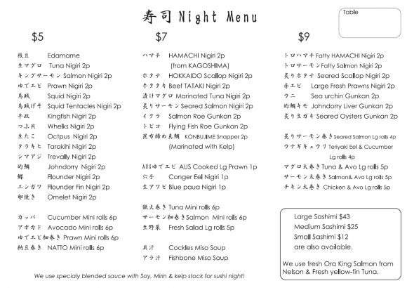 Sample menu for Sushi night